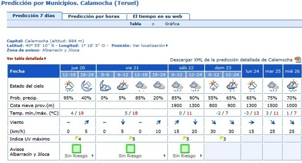 CALAMOCHA