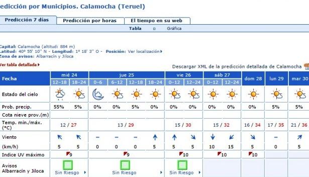 AEMET CALAMOCHA
