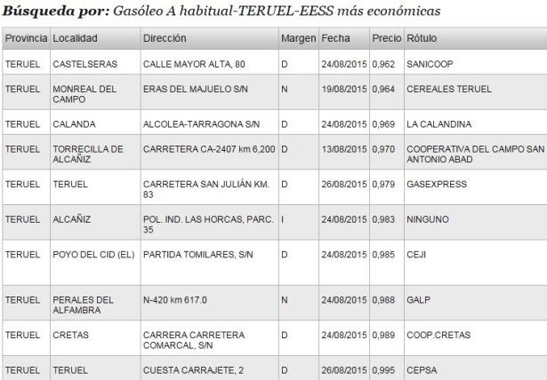 GASOLINERAS PROV 2