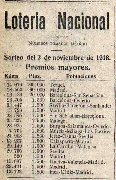 """El """"gordo"""" de la lotería sonrió a Teruel tal día como hoy el año 1918 (La Nación / Hemeroteca Digital)."""